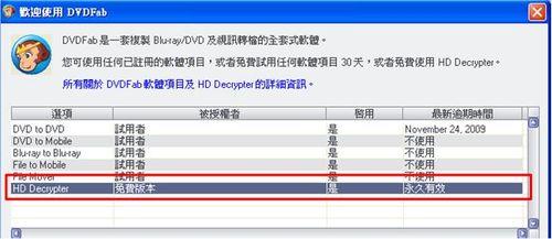 免費版本DVDFab HD Decrypter,可移除DVD防拷技術