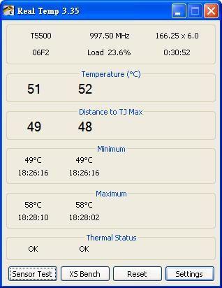 cpu溫度偵測軟體Real Temp偵測目前CPU使用溫度