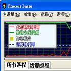 Process Lasso提高電腦反應
