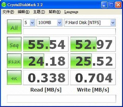 CrystalDiskMark測試出250G硬碟的讀取效能