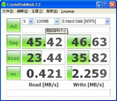 CrystalDiskMark測試出320G的讀取效能