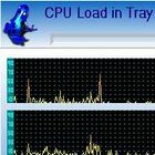 cpu使用率顯示工具-CPU Load in Tray