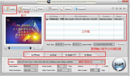 WinX Free iPhone Video Converter影片轉檔主要介面
