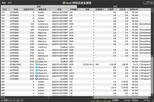 詳細的tcp ip連線表,tcp及udp服務port 、遠端ip位置及即時傳輸量